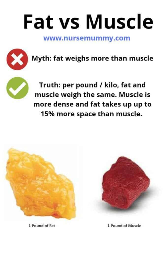 Fat vs Muscle in nurse mummys 10 fascinating  health facts you dont know. #health #healthfacts #fat #muscle #fatvsmuscle