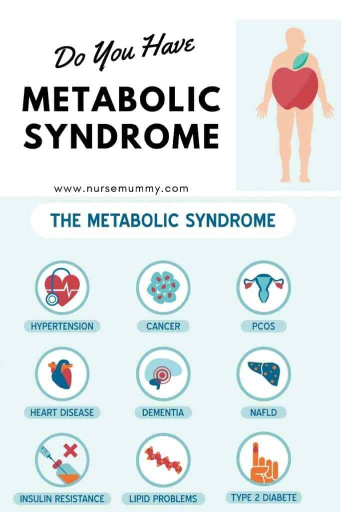 Do you have metabolic syndrome or syndrome X? It is more common than we think and it can be devastating to your health. Central obesity with high visceral fat is common, with increased insulin resistance, heart disease, blood pressure and cholesterol.  Improve your health to reduce the risk of getting this metabolic condition.